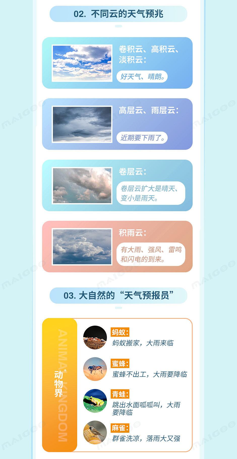 如何看云识天气,自然界的天气预报员