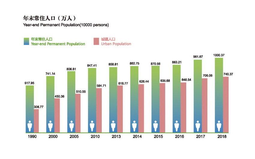 荷兰总人口2019总人数_荷兰风车